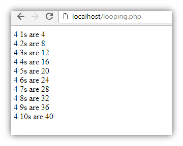 PHP Looping Constructs -While