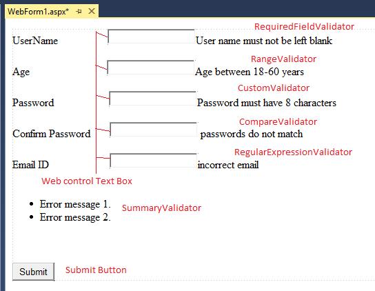 ASP.NET Validator Controls Design
