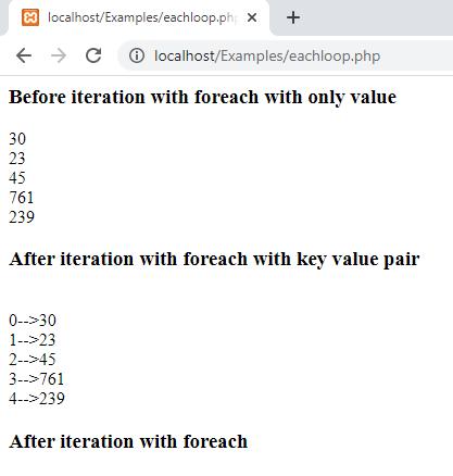 foreach loop example