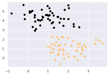 SVM with scikit-learn Plot